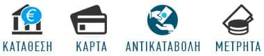 katathesi_antikatavoli_karta_paypal_metrita